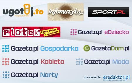 Serwisy tematyczne portalu Gazeta.pl